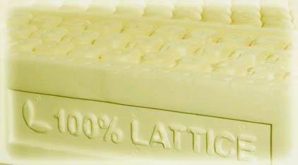 Guida all\'acquisto del materasso in lattice | Materassi e Dintorni ...