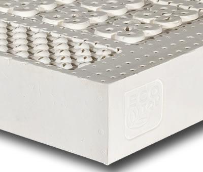 Previdorm Materassi In Lattice Prezzi.Materassi In Lattice Prezzi Beautiful Il Materasso In Lattice Al